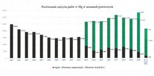 Łężańska biomasa